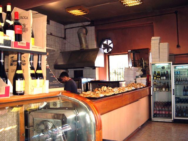 Fondos de comercio for Decoracion pizzeria